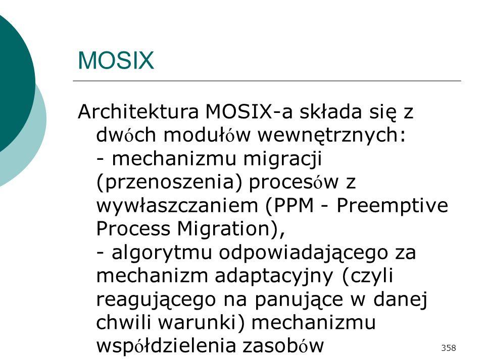 358 MOSIX Architektura MOSIX-a składa się z dw ó ch moduł ó w wewnętrznych: - mechanizmu migracji (przenoszenia) proces ó w z wywłaszczaniem (PPM - Pr