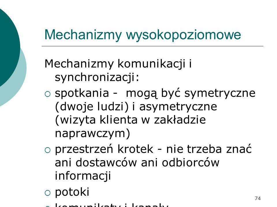 74 Mechanizmy wysokopoziomowe Mechanizmy komunikacji i synchronizacji: spotkania - mogą być symetryczne (dwoje ludzi) i asymetryczne (wizyta klienta w