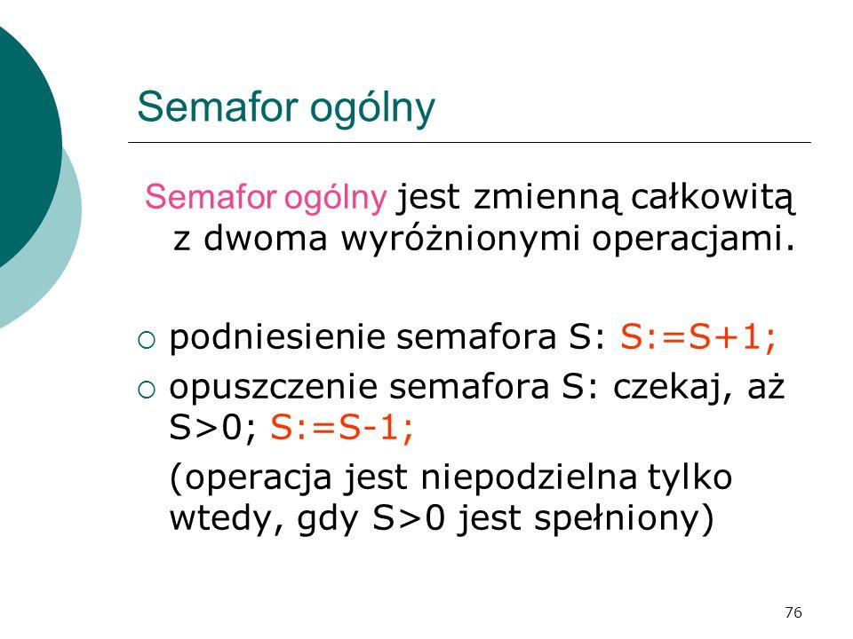 76 Semafor ogólny Semafor ogólny jest zmienną całkowitą z dwoma wyróżnionymi operacjami. podniesienie semafora S: S:=S+1; opuszczenie semafora S: czek