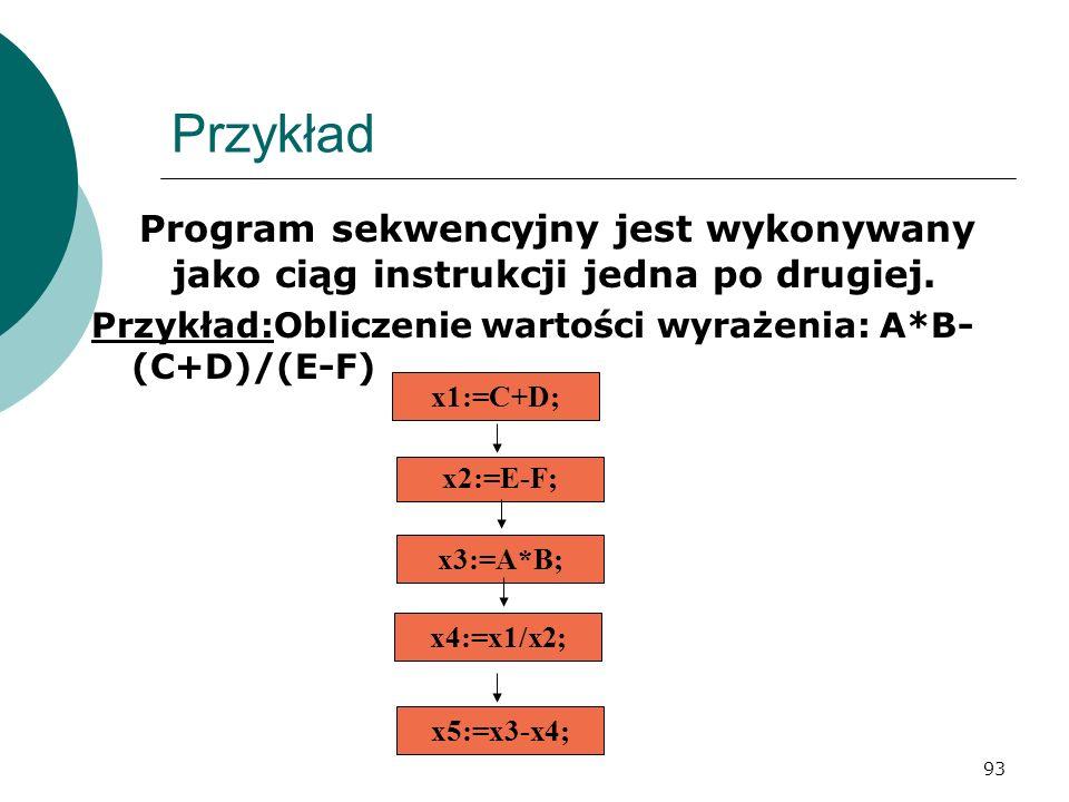 93 Przykład Program sekwencyjny jest wykonywany jako ciąg instrukcji jedna po drugiej. Przykład:Obliczenie wartości wyrażenia: A*B- (C+D)/(E-F) x1:=C+