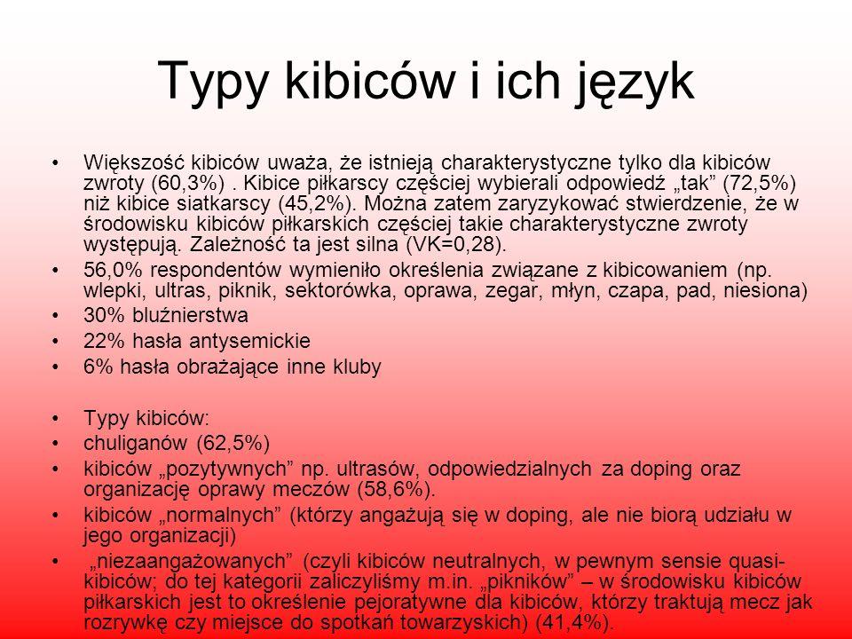 Typologie kibiców według: Przemysława Piotrowskiego: Konsumenci Kibice/fani Chuligani Richarda Giulianottiego Cztery idealne typy widzów: Supporters F
