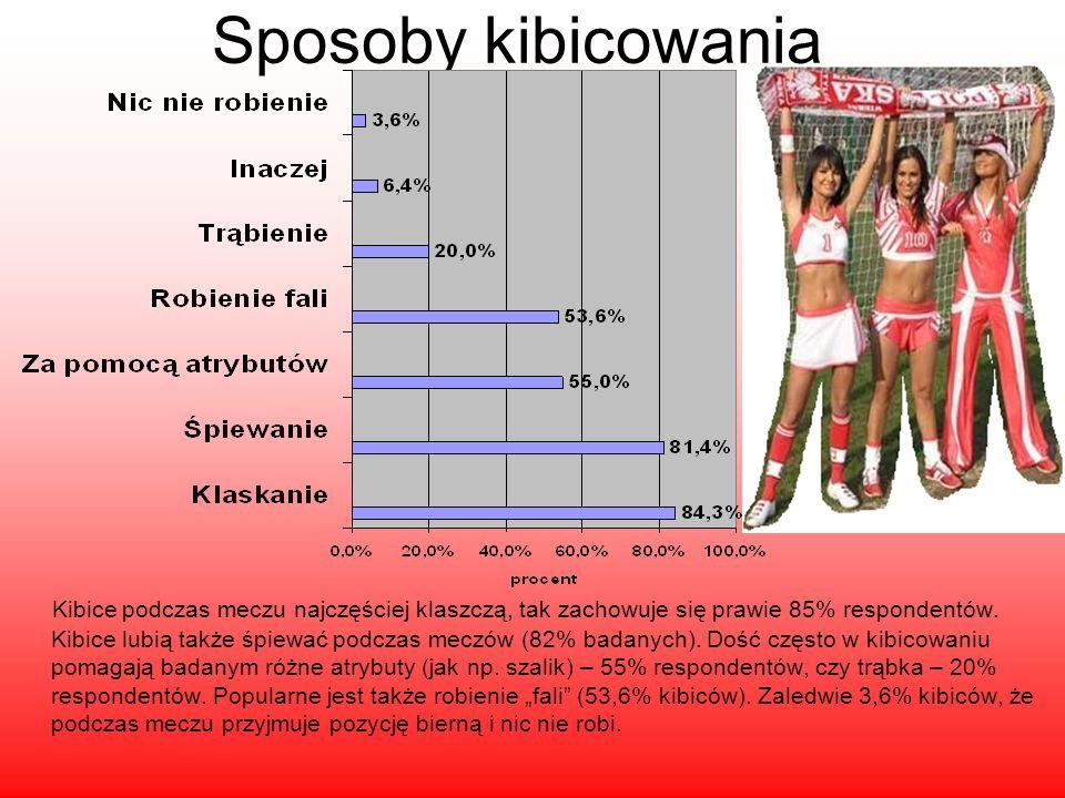 Typy kibiców i ich język Większość kibiców uważa, że istnieją charakterystyczne tylko dla kibiców zwroty (60,3%). Kibice piłkarscy częściej wybierali