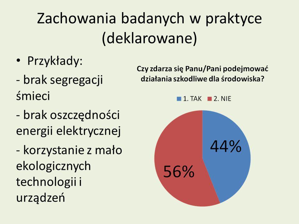 Zachowania badanych w praktyce (deklarowane) Przykłady: - brak segregacji śmieci - brak oszczędności energii elektrycznej - korzystanie z mało ekologi