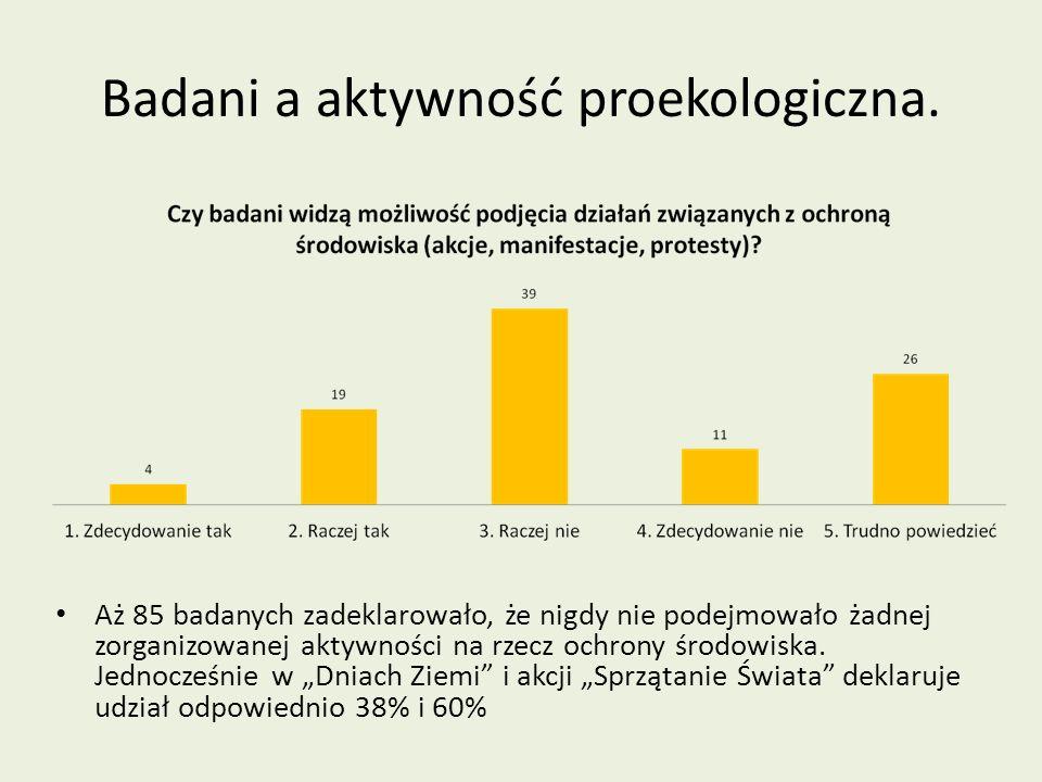 Badani a Łódź Za największe zagrożenia dla środowiska na terenie Łodzi badani uznali: -środowiska jest emisja zanieczyszczeń do środowiska (39%) -wzrost liczby samochodów (33%) -brak selektywnej zbiórki odpadów (7%) -produkowanie opakowań trudnych do przetworzenia (7%) -niedostateczne zabezpieczenia przed zanieczyszczeniami w zakładach przemysłowych (5%) -stosowanie sztucznych nawozów (1%)