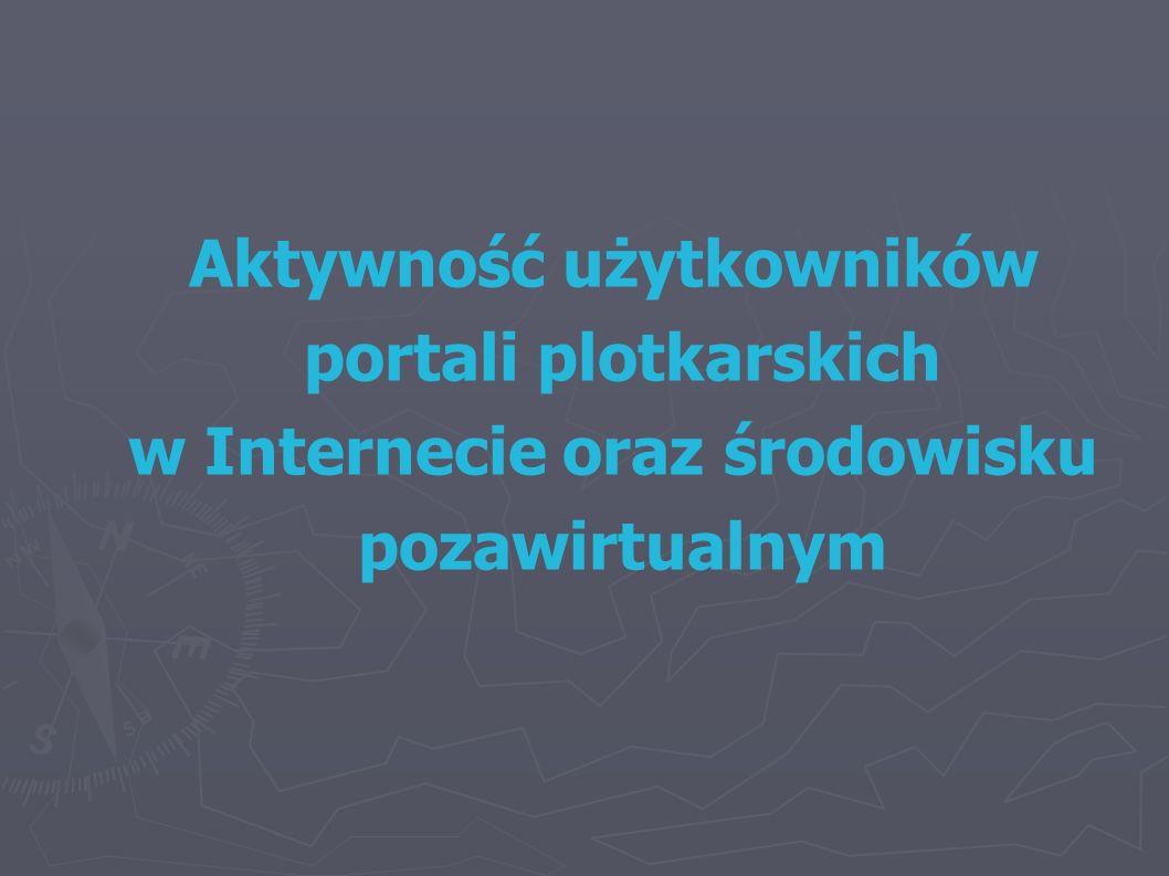 Aktywność użytkowników portali plotkarskich w Internecie oraz środowisku pozawirtualnym