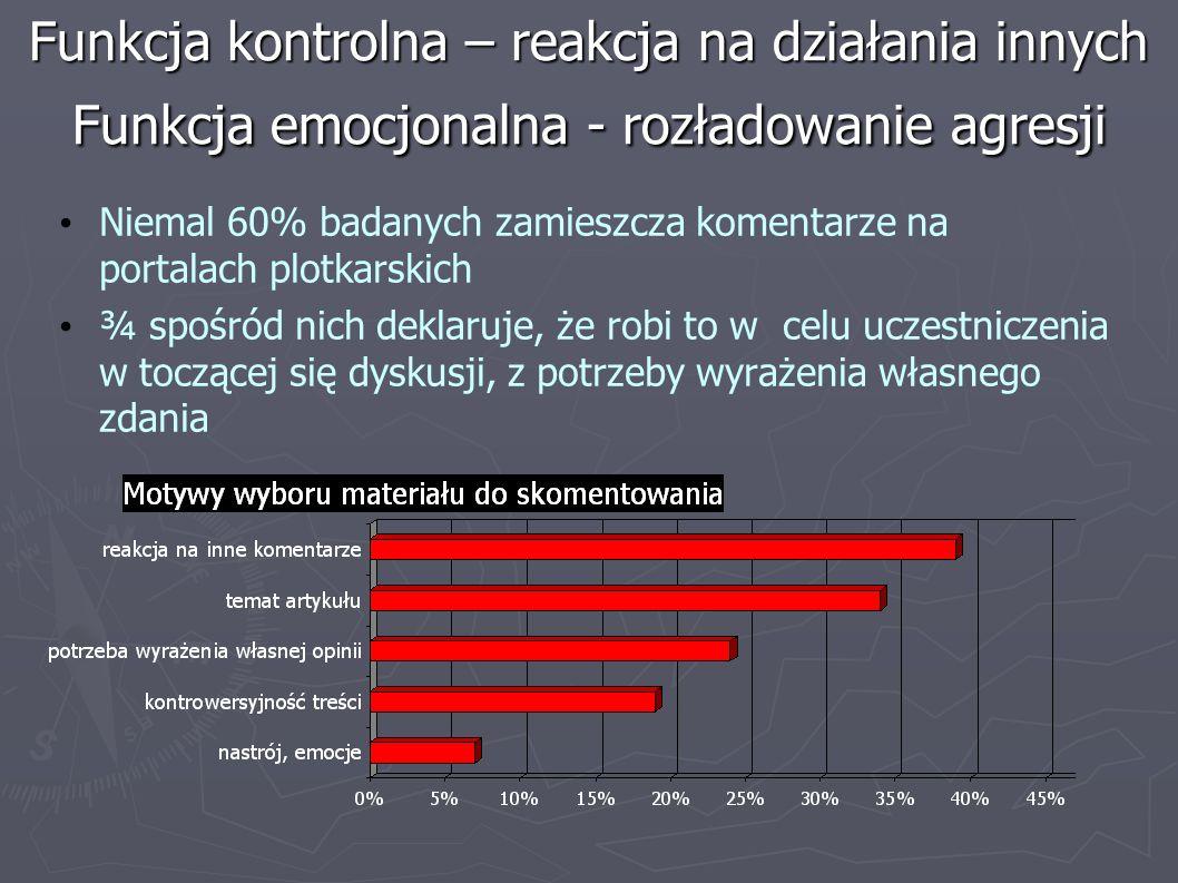Funkcja kontrolna – reakcja na działania innych Funkcja emocjonalna - rozładowanie agresji Niemal 60% badanych zamieszcza komentarze na portalach plot