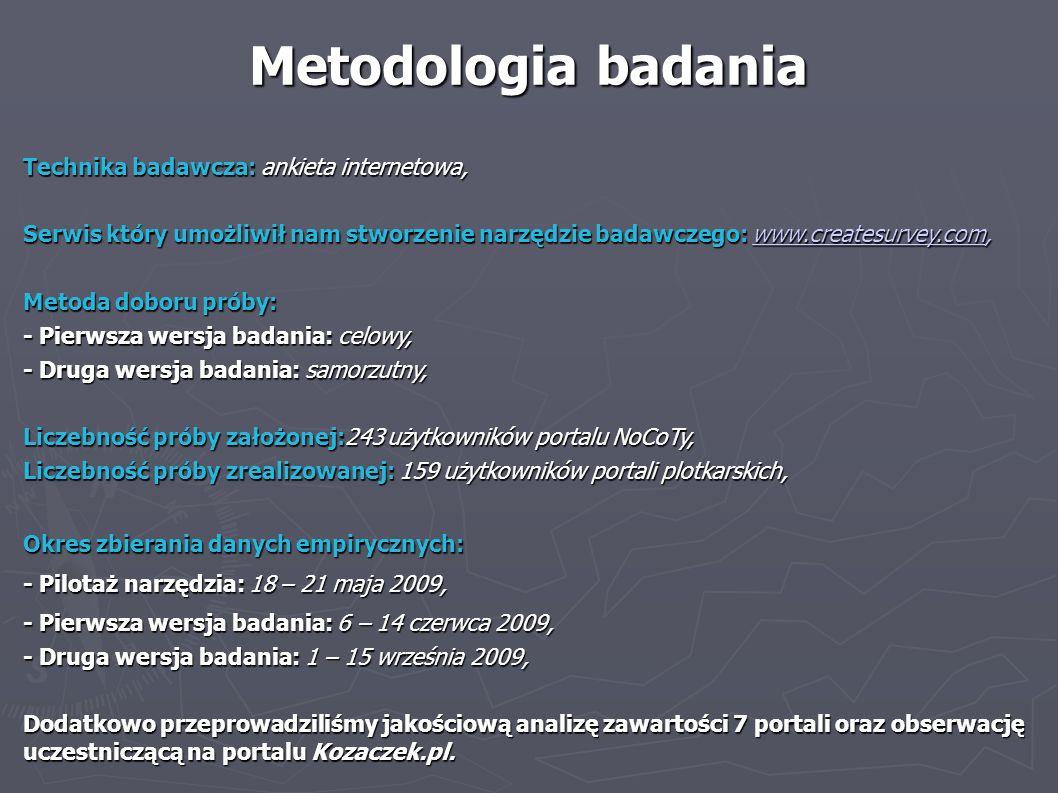 Metodologia badania Technika badawcza: ankieta internetowa, Serwis który umożliwił nam stworzenie narzędzie badawczego: www.createsurvey.com, www.crea