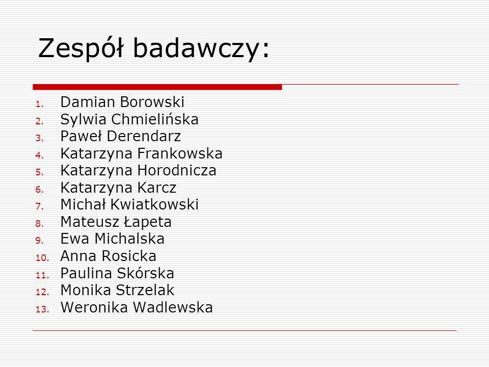 Zespół badawczy: 1. Damian Borowski 2. Sylwia Chmielińska 3. Paweł Derendarz 4. Katarzyna Frankowska 5. Katarzyna Horodnicza 6. Katarzyna Karcz 7. Mic
