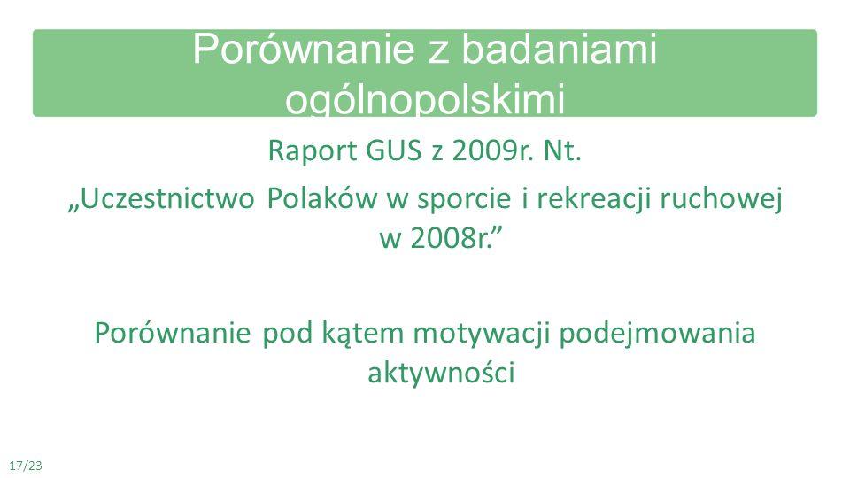 Porównanie z badaniami ogólnopolskimi Raport GUS z 2009r. Nt. Uczestnictwo Polaków w sporcie i rekreacji ruchowej w 2008r. Porównanie pod kątem motywa