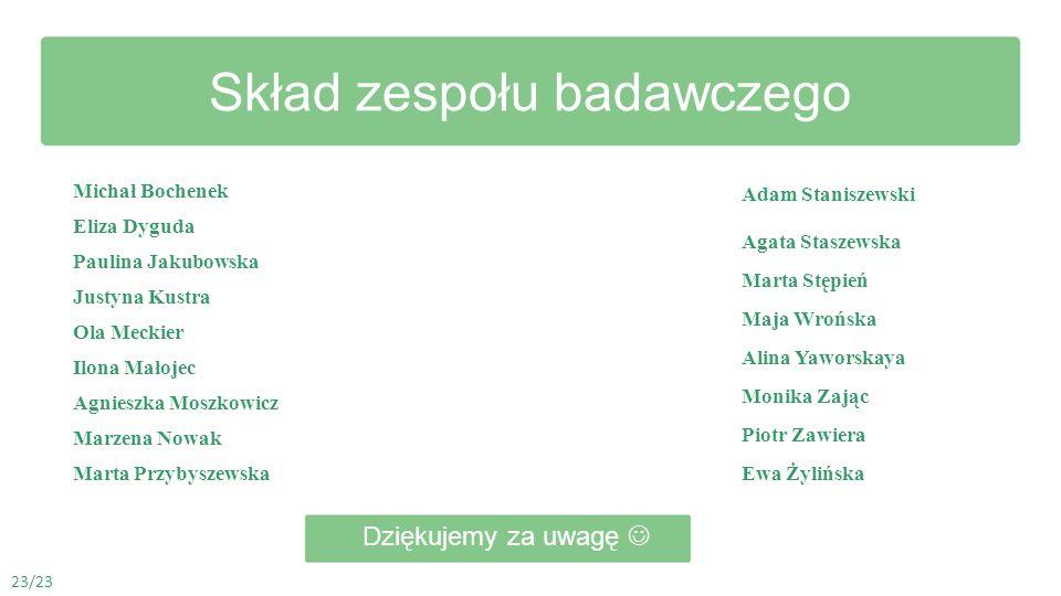Skład zespołu badawczego Dziękujemy za uwagę Michał Bochenek Eliza Dyguda Paulina Jakubowska Justyna Kustra Ola Meckier Ilona Małojec Agnieszka Moszko