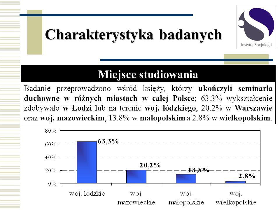 Charakterystyka badanych Miejsce studiowania Badanie przeprowadzono wśród księży, którzy ukończyli seminaria duchowne w różnych miastach w całej Polsc