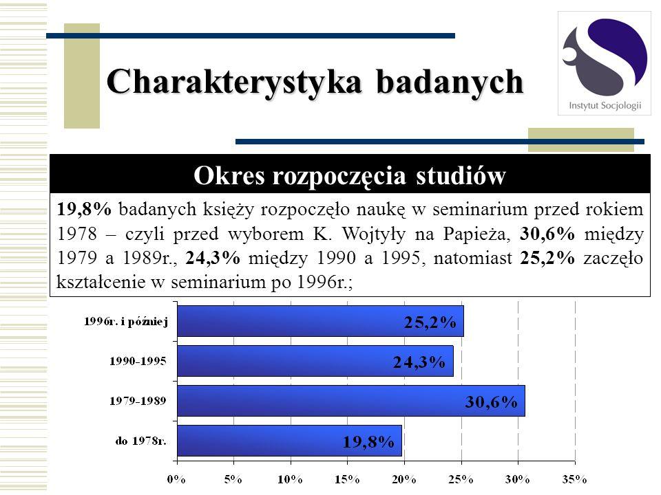 Charakterystyka badanych Okres rozpoczęcia studiów 19,8% badanych księży rozpoczęło naukę w seminarium przed rokiem 1978 – czyli przed wyborem K. Wojt