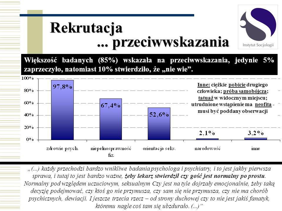 Rekrutacja... przeciwwskazania Większość badanych (85%) wskazała na przeciwwskazania, jedynie 5% zaprzeczyło, natomiast 10% stwierdziło, że nie wie. I