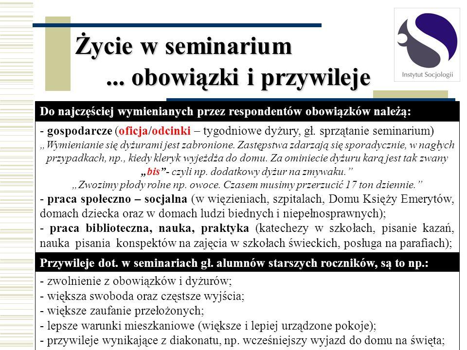 - gospodarcze (oficja/odcinki – tygodniowe dyżury, gł. sprzątanie seminarium) Wymienianie się dyżurami jest zabronione. Zastępstwa zdarzają się sporad