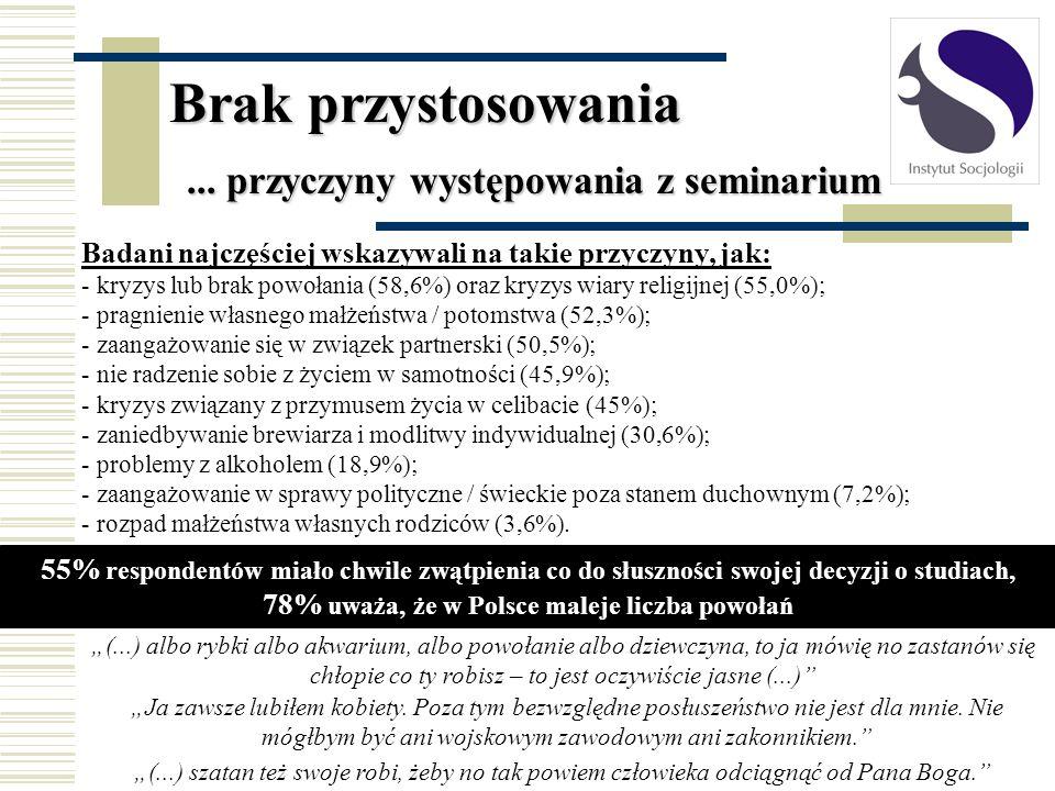 Brak przystosowania... przyczyny występowania z seminarium Badani najczęściej wskazywali na takie przyczyny, jak: - kryzys lub brak powołania (58,6%)