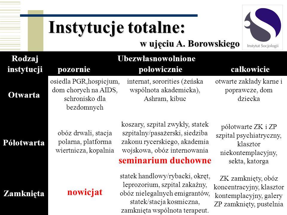 Instytucje totalne: w ujęciu A. Borowskiego w ujęciu A. Borowskiego Rodzaj Ubezwłasnowolnione instytucji pozornie połowicznie całkowicie Otwarta Półot