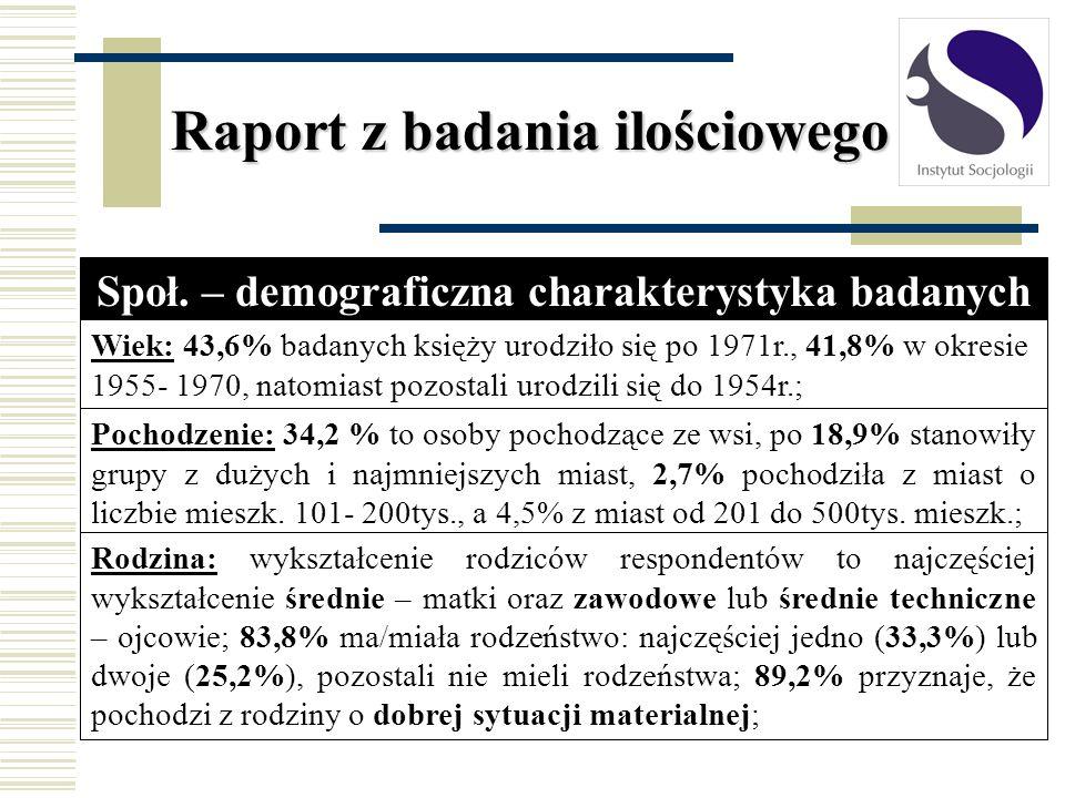 Raport z badania ilościowego Społ. – demograficzna charakterystyka badanych Wiek: 43,6% badanych księży urodziło się po 1971r., 41,8% w okresie 1955-