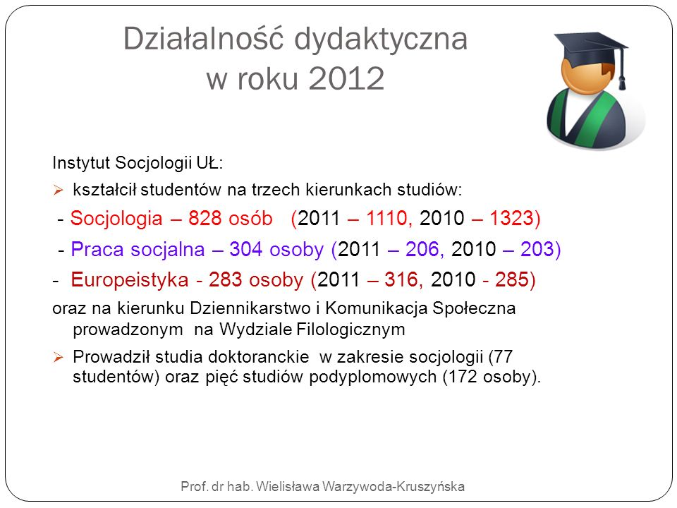 Działalność dydaktyczna w roku 2012 Prof. dr hab. Wielisława Warzywoda-Kruszyńska Instytut Socjologii UŁ: kształcił studentów na trzech kierunkach stu