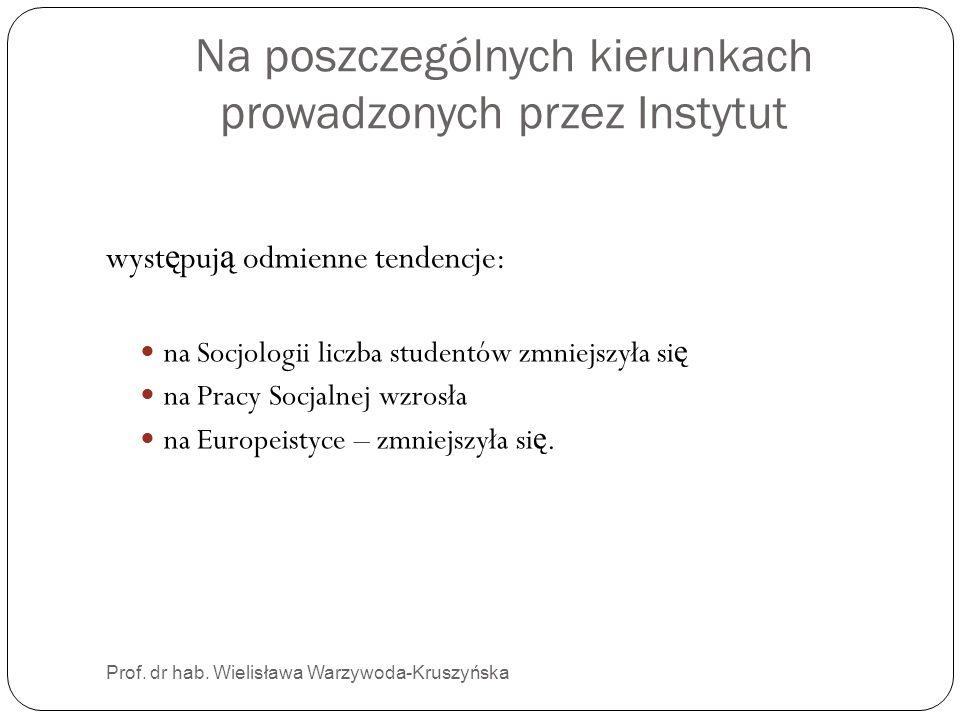 Na poszczególnych kierunkach prowadzonych przez Instytut Prof. dr hab. Wielisława Warzywoda-Kruszyńska wyst ę puj ą odmienne tendencje: na Socjologii