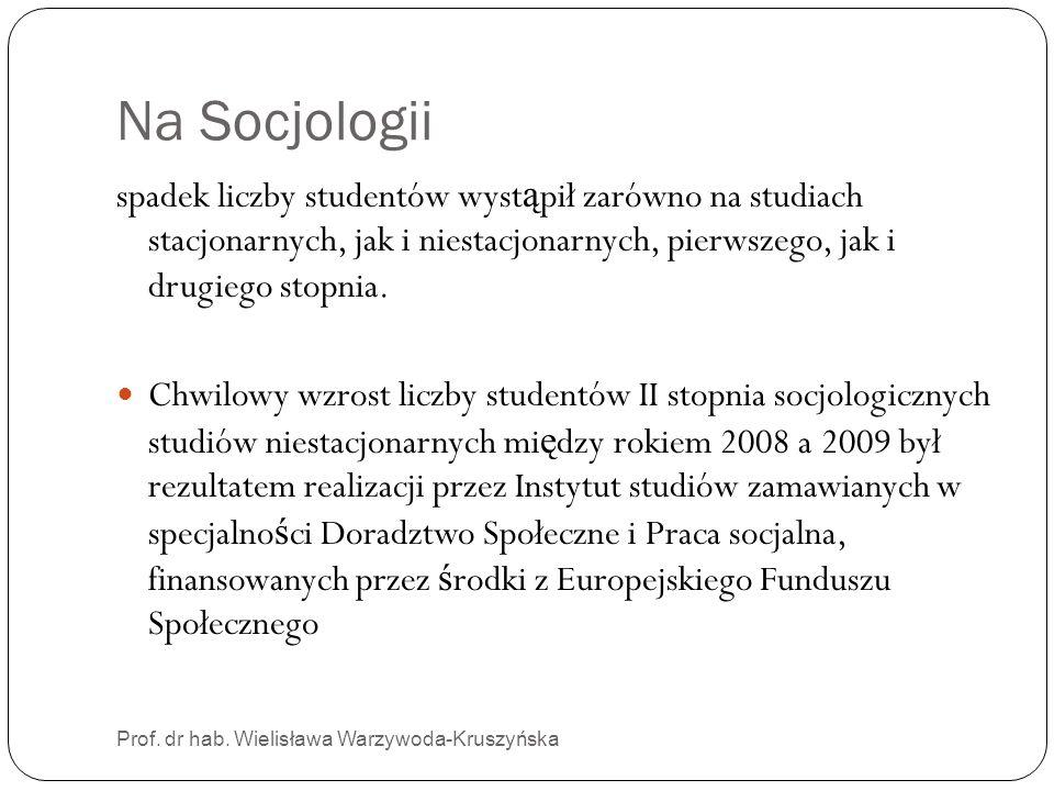 Na Socjologii Prof. dr hab. Wielisława Warzywoda-Kruszyńska spadek liczby studentów wyst ą pił zarówno na studiach stacjonarnych, jak i niestacjonarny