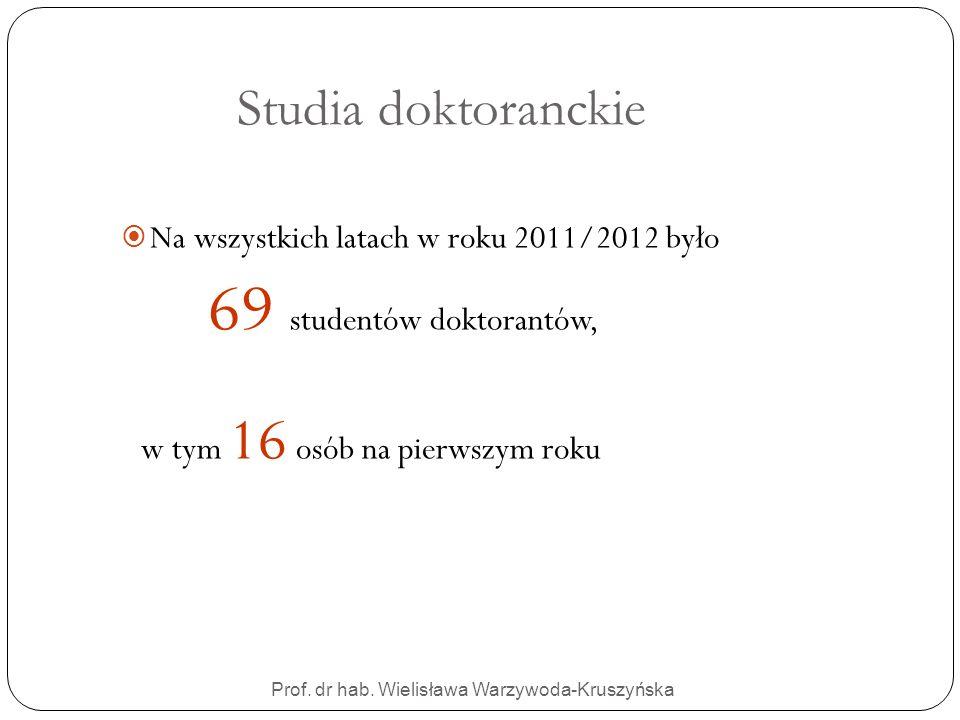 Studia doktoranckie Prof. dr hab. Wielisława Warzywoda-Kruszyńska Na wszystkich latach w roku 2011/2012 było 69 studentów doktorantów, w tym 16 osób n