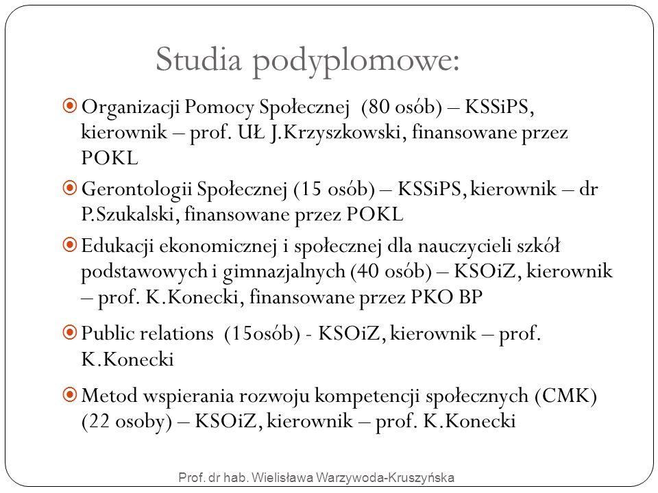 Studia podyplomowe: Prof. dr hab. Wielisława Warzywoda-Kruszyńska Organizacji Pomocy Społecznej (80 osób) – KSSiPS, kierownik – prof. UŁ J.Krzyszkowsk