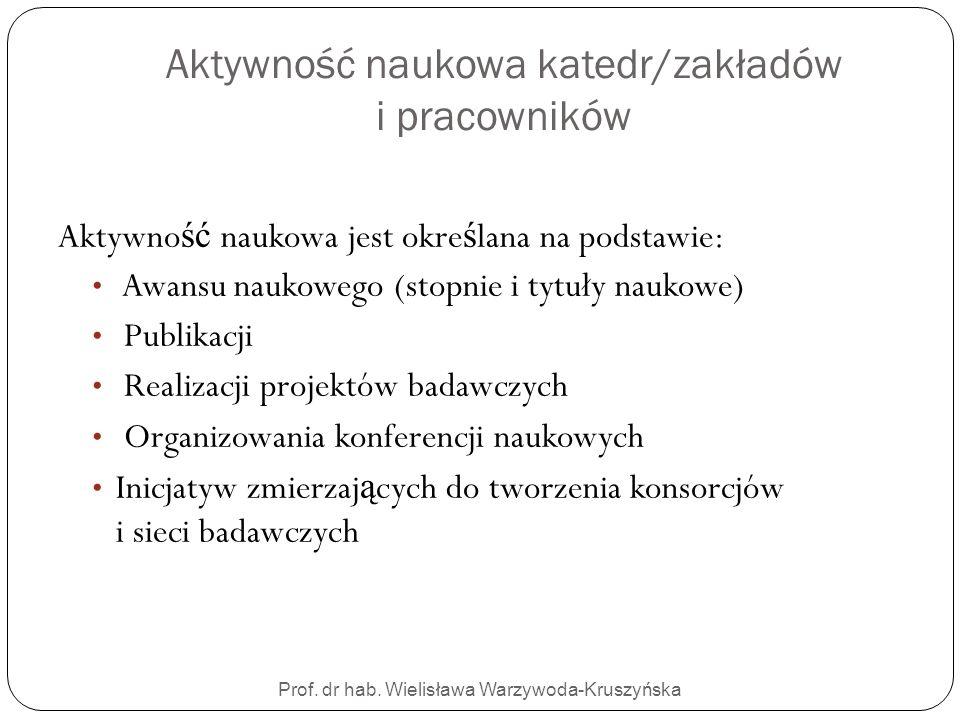 Aktywność naukowa katedr/zakładów i pracowników Prof. dr hab. Wielisława Warzywoda-Kruszyńska Aktywno ść naukowa jest okre ś lana na podstawie: Awansu
