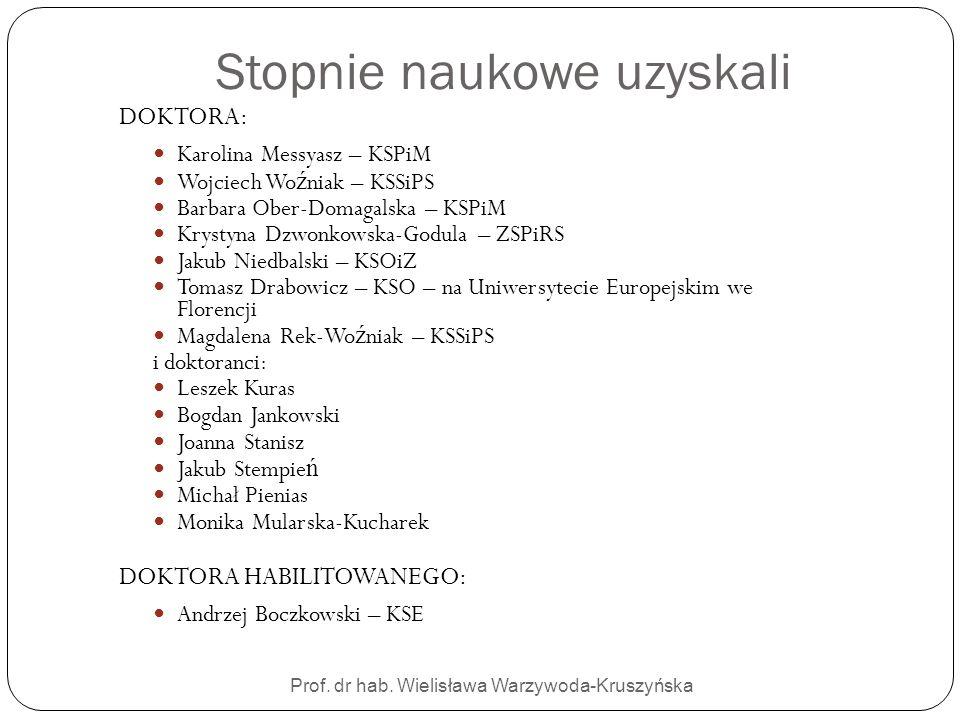 Stopnie naukowe uzyskali Prof. dr hab. Wielisława Warzywoda-Kruszyńska DOKTORA: Karolina Messyasz – KSPiM Wojciech Wo ź niak – KSSiPS Barbara Ober-Dom