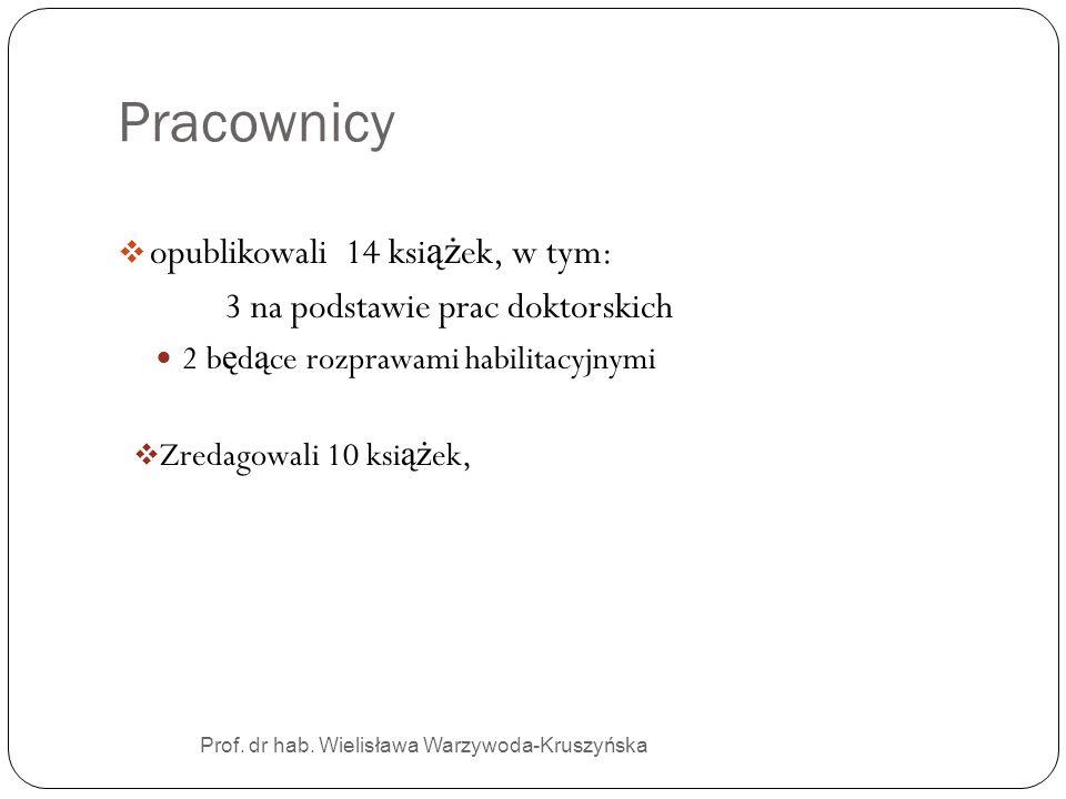 Pracownicy Prof. dr hab. Wielisława Warzywoda-Kruszyńska opublikowali 14 ksi ąż ek, w tym: 3 na podstawie prac doktorskich 2 b ę d ą ce rozprawami hab