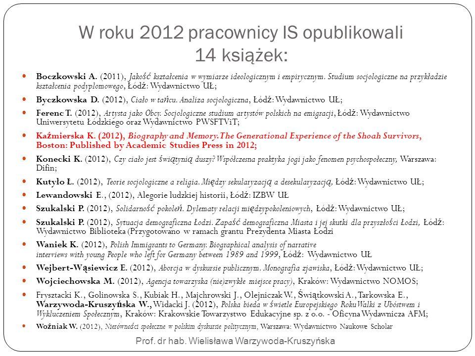 Prof. dr hab. Wielisława Warzywoda-Kruszyńska W roku 2012 pracownicy IS opublikowali 14 książek: Boczkowski A. (2011), Jako ść kształcenia w wymiarze