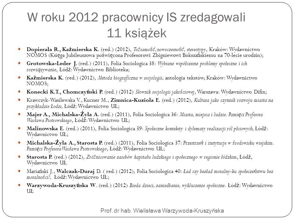 W roku 2012 pracownicy IS zredagowali 11 książek Prof. dr hab. Wielisława Warzywoda-Kruszyńska Dopierała R., Ka ź mierska K. (red.) (2012), To ż samo