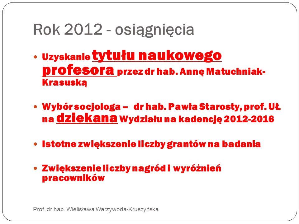 Rok 2012 - osiągnięcia Prof. dr hab. Wielisława Warzywoda-Kruszyńska Uzyskanie tytułu naukowego profesora przez dr hab. Annę Matuchniak- Krasuską Wybó