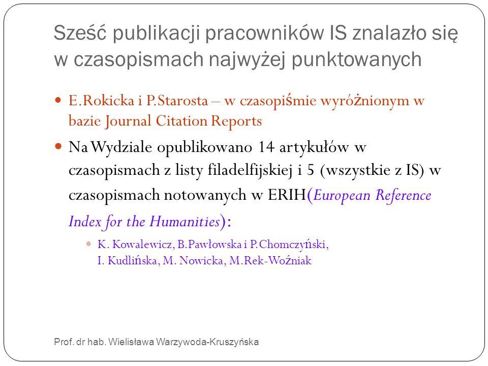 Sześć publikacji pracowników IS znalazło się w czasopismach najwyżej punktowanych Prof. dr hab. Wielisława Warzywoda-Kruszyńska E.Rokicka i P.Starosta