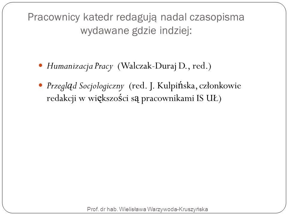 Prof. dr hab. Wielisława Warzywoda-Kruszyńska Pracownicy katedr redagują nadal czasopisma wydawane gdzie indziej: Humanizacja Pracy (Walczak-Duraj D.,