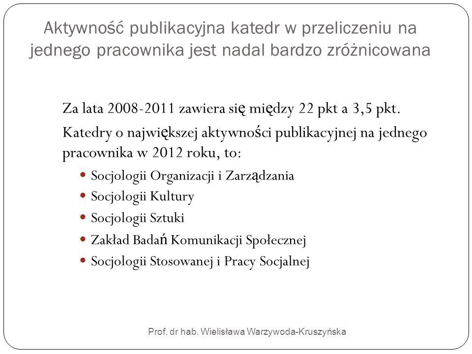 Prof. dr hab. Wielisława Warzywoda-Kruszyńska Aktywność publikacyjna katedr w przeliczeniu na jednego pracownika jest nadal bardzo zróżnicowana Za lat