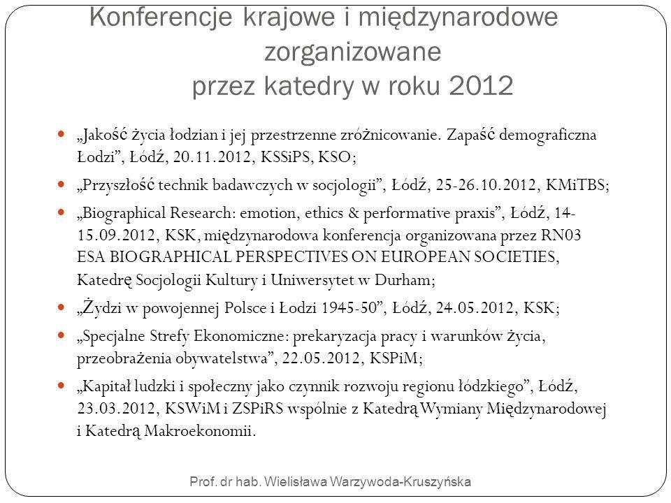 Konferencje krajowe i międzynarodowe zorganizowane przez katedry w roku 2012 Prof. dr hab. Wielisława Warzywoda-Kruszyńska Jako ść ż ycia łodzian i je