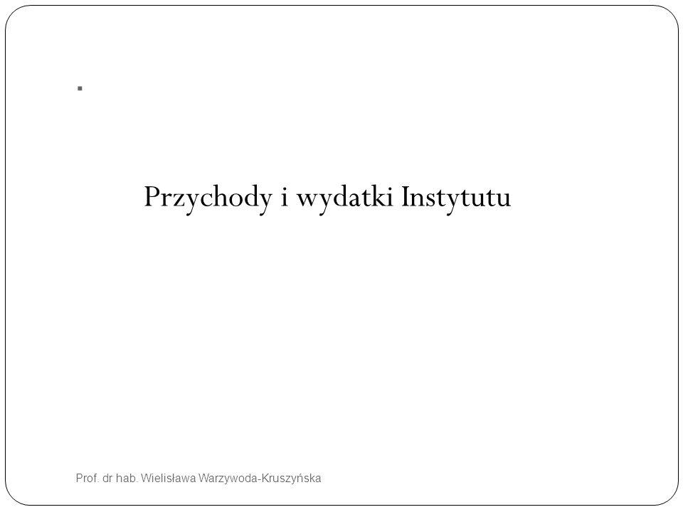 . Prof. dr hab. Wielisława Warzywoda-Kruszyńska Przychody i wydatki Instytutu