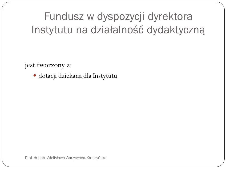 Fundusz w dyspozycji dyrektora Instytutu na działalność dydaktyczną Prof. dr hab. Wielisława Warzywoda-Kruszyńska jest tworzony z: dotacji dziekana dl