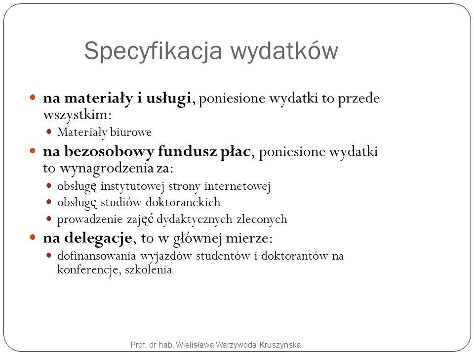 Specyfikacja wydatków Prof. dr hab. Wielisława Warzywoda-Kruszyńska na materiały i usługi, poniesione wydatki to przede wszystkim: Materiały biurowe n