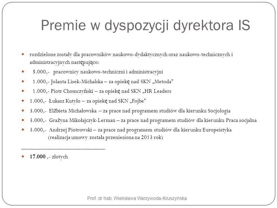 Premie w dyspozycji dyrektora IS Prof. dr hab. Wielisława Warzywoda-Kruszyńska rozdzielone zostały dla pracowników naukowo-dydaktycznych oraz naukowo-