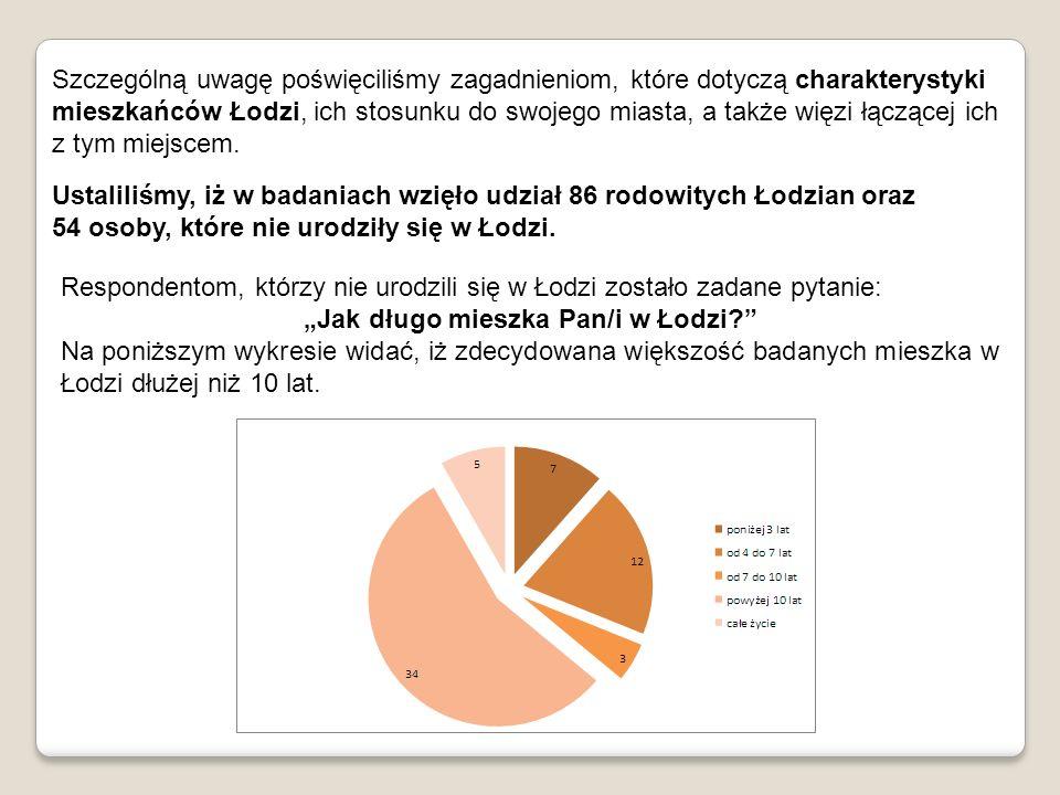 W badaniu stosunku Łodzian do swojego miasta, istotnym elementem jest poczucie dumy, odczuwane z powodu bycia Łodzianinem.