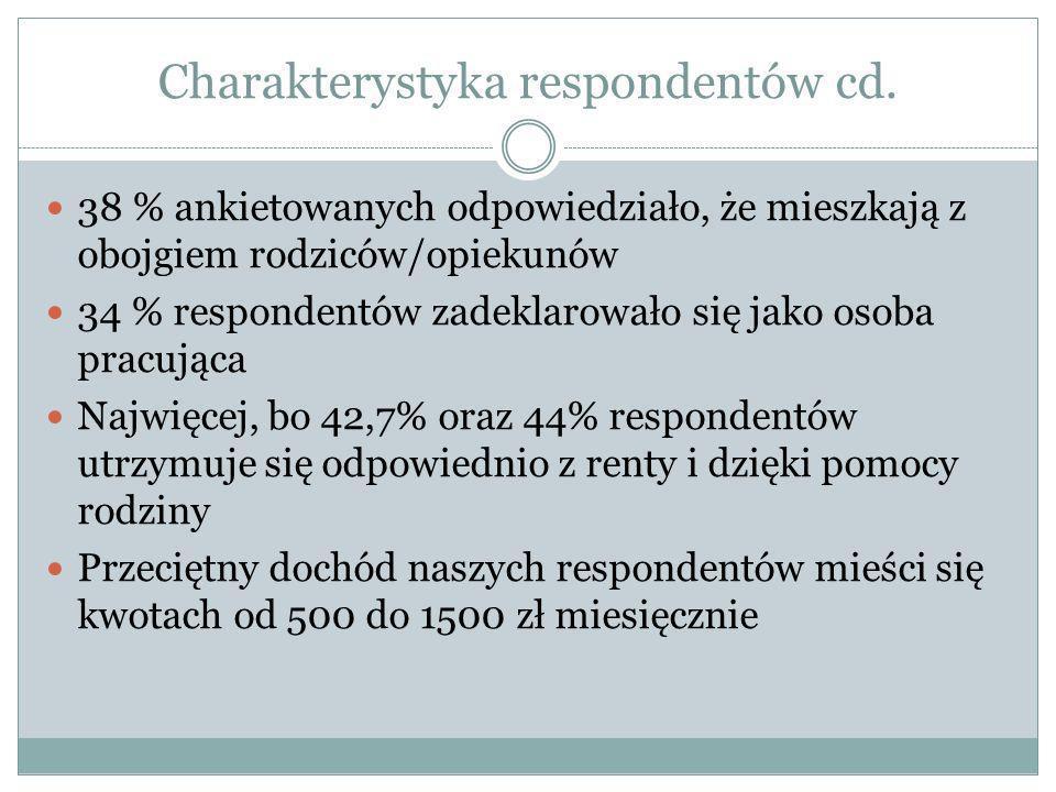 Charakterystyka respondentów cd. 38 % ankietowanych odpowiedziało, że mieszkają z obojgiem rodziców/opiekunów 34 % respondentów zadeklarowało się jako