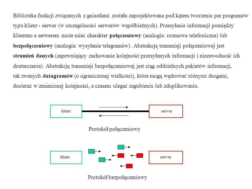 Biblioteka funkcji związanych z gniazdami została zaprojektowana pod kątem tworzenia par programów typu klient - serwer (w szczególności serwerów współbieżnych).