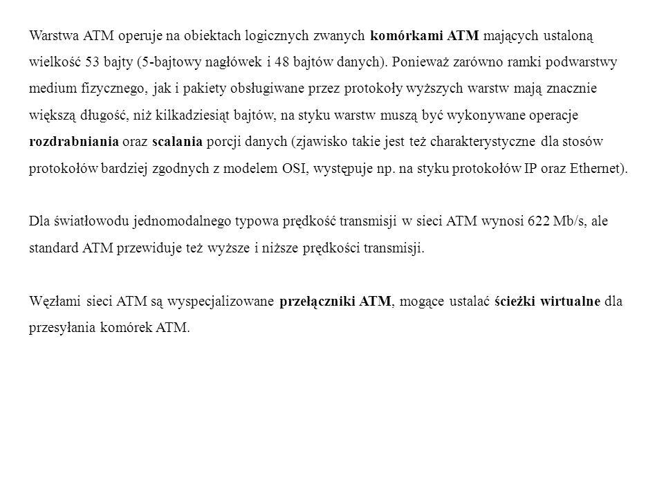 Warstwa ATM operuje na obiektach logicznych zwanych komórkami ATM mających ustaloną wielkość 53 bajty (5-bajtowy nagłówek i 48 bajtów danych). Poniewa