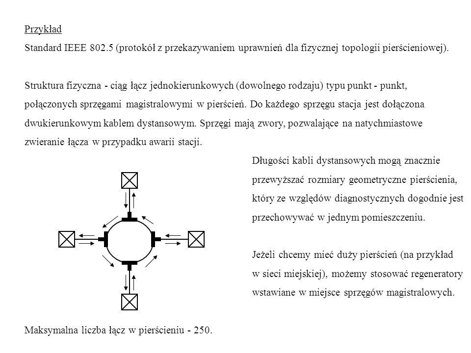 Przykład Standard IEEE 802.5 (protokół z przekazywaniem uprawnień dla fizycznej topologii pierścieniowej). Struktura fizyczna - ciąg łącz jednokierunk