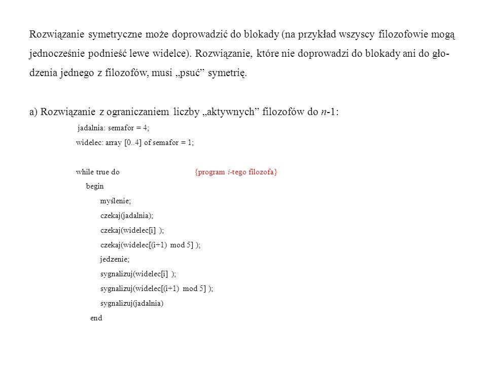 Rozwiązanie symetryczne może doprowadzić do blokady (na przykład wszyscy filozofowie mogą jednocześnie podnieść lewe widelce). Rozwiązanie, które nie