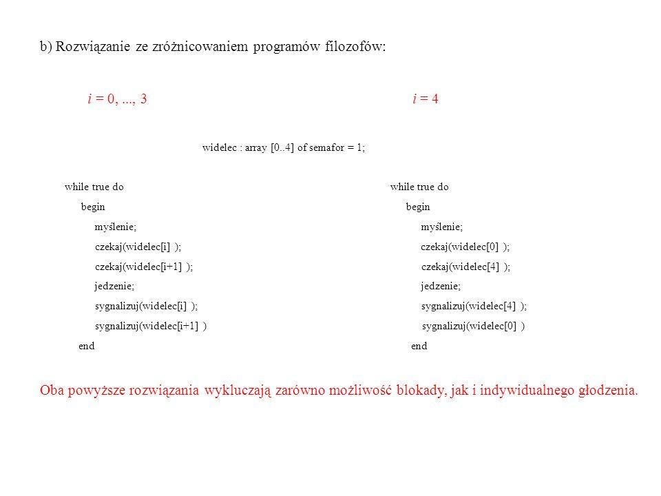 b) Rozwiązanie ze zróżnicowaniem programów filozofów: i = 0,..., 3 i = 4 widelec : array [0..4] of semafor = 1; while true do while true do begin begi