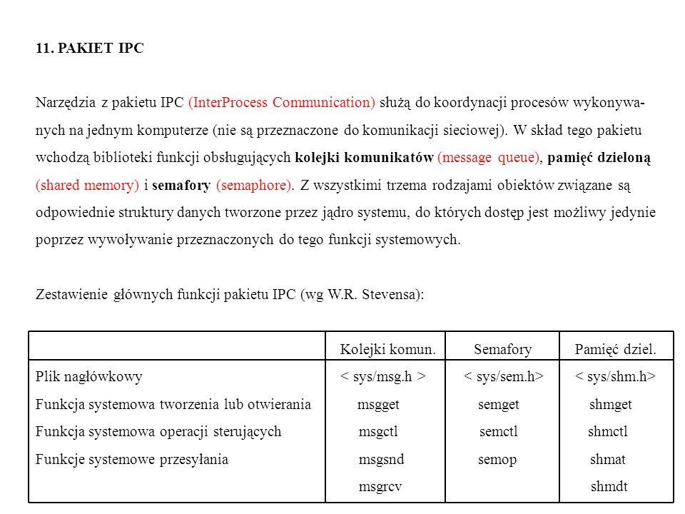11. PAKIET IPC Narzędzia z pakietu IPC (InterProcess Communication) służą do koordynacji procesów wykonywa- nych na jednym komputerze (nie są przeznac