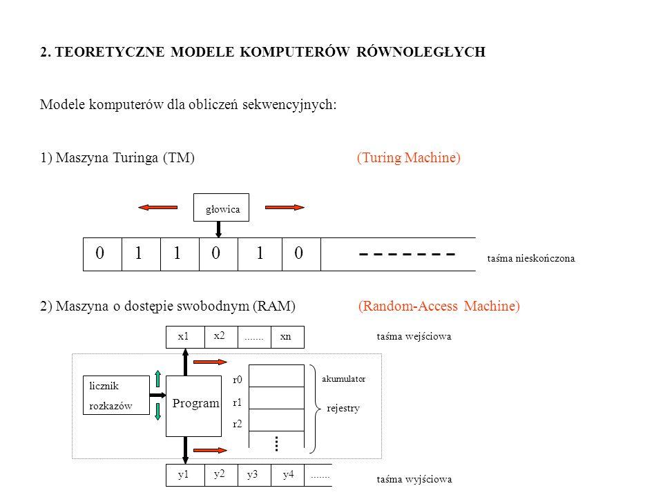 2. TEORETYCZNE MODELE KOMPUTERÓW RÓWNOLEGŁYCH Modele komputerów dla obliczeń sekwencyjnych: 1) Maszyna Turinga (TM) (Turing Machine) głowica taśma nie