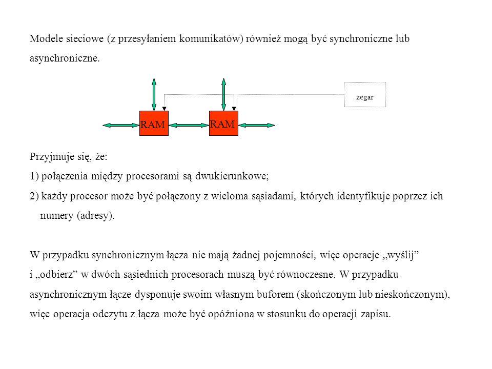 Modele sieciowe (z przesyłaniem komunikatów) również mogą być synchroniczne lub asynchroniczne. Przyjmuje się, że: 1) połączenia między procesorami są